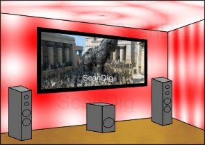 A firmly mounted framed projection screen provides the room of the home cinema with a perfect cinema atmosphere