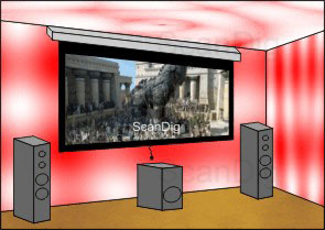 Roller projection screens are either available with a manual pull-off or an electrical switch with remote control.