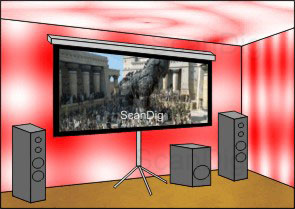 Tripod projection screens are transportable and flexible; they can be mounted everywhere in a short time.
